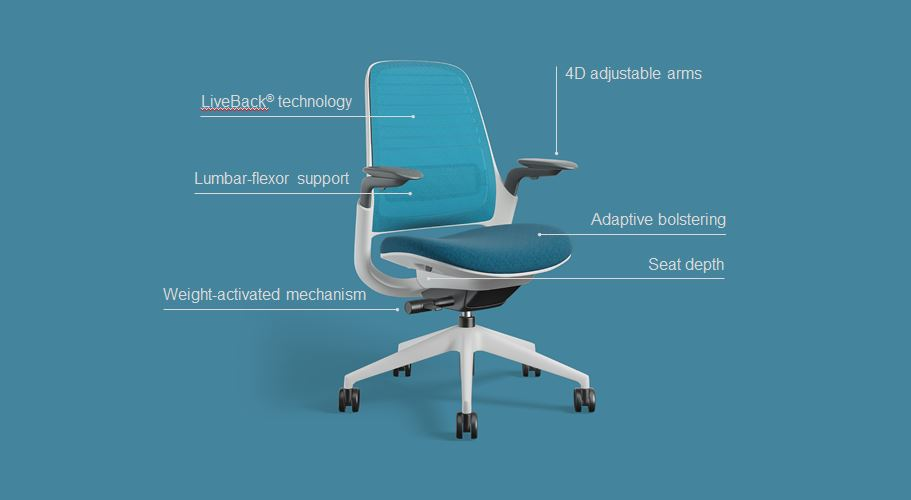 Steelcase Series 1 features